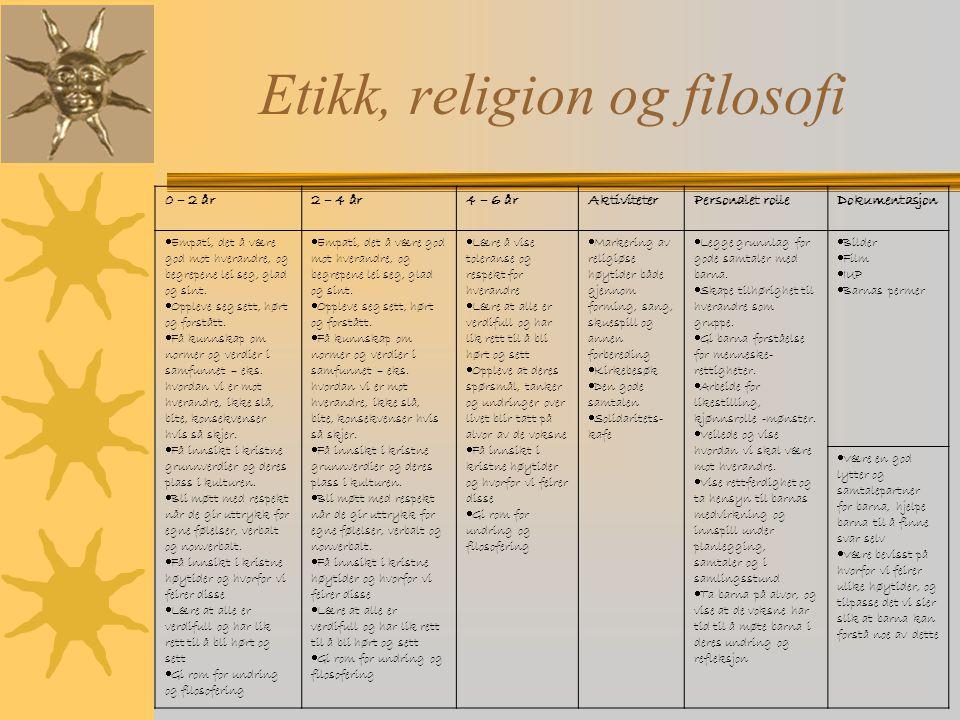 Etikk, religion og filosofi 0 – 2 år2 – 4 år4 – 6 årAktiviteterPersonalet rolleDokumentasjon  Empati, det å være god mot hverandre, og begrepene lei