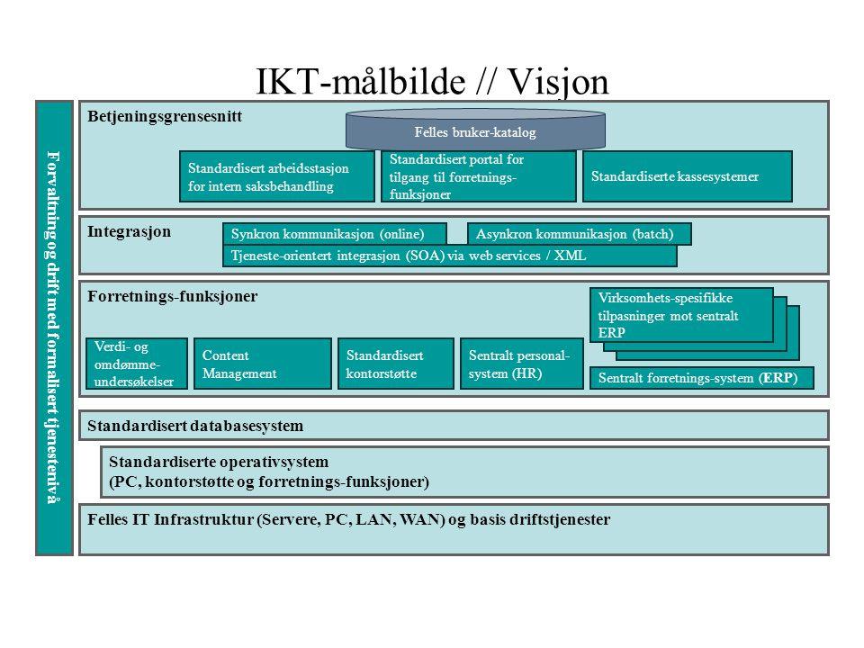 IKT-målbilde // Visjon Felles IT Infrastruktur (Servere, PC, LAN, WAN) og basis driftstjenester Standardiserte operativsystem (PC, kontorstøtte og for