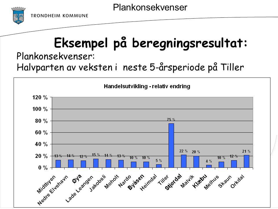 Eksempel på beregningsresultat: Plankonsekvenser: Halvparten av veksten i neste 5-årsperiode på Tiller Plankonsekvenser