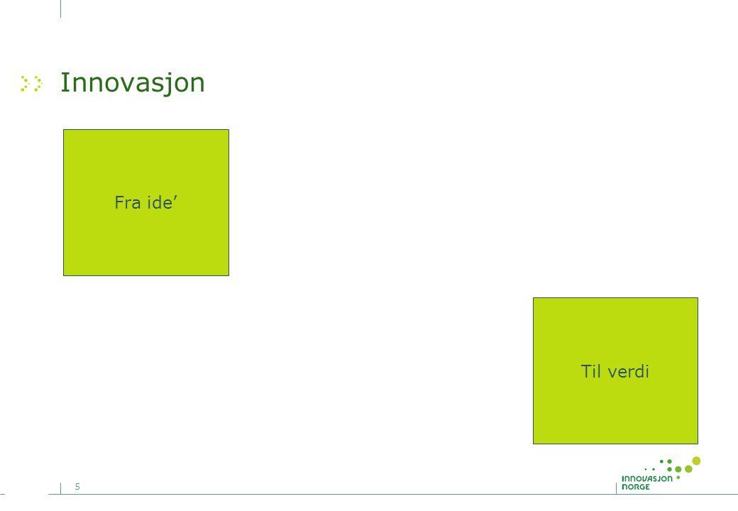 5 Innovasjon Fra ide' Til verdi