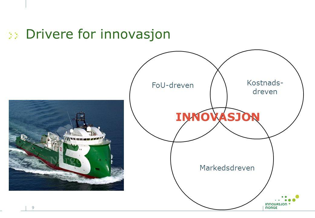 9 Drivere for innovasjon FoU-dreven Kostnads- dreven Markedsdreven INNOVASJON