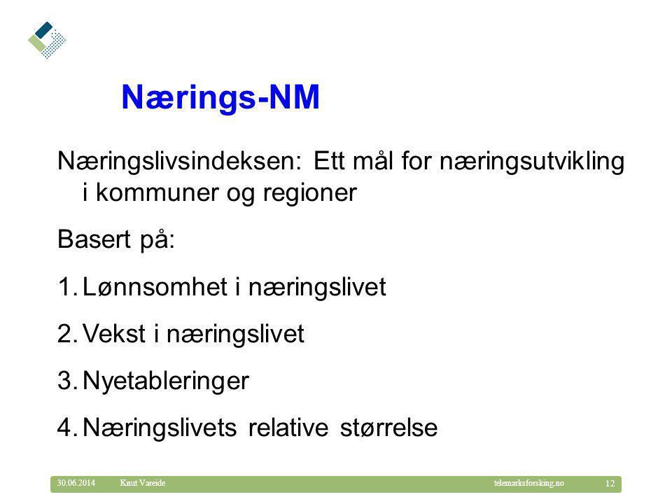© Telemarksforsking telemarksforsking.no30.06.2014 12 Knut Vareide Nærings-NM Næringslivsindeksen: Ett mål for næringsutvikling i kommuner og regioner