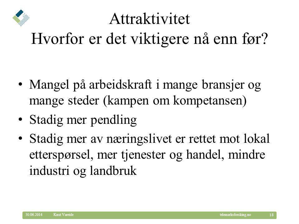 © Telemarksforsking telemarksforsking.no30.06.2014 18 Knut Vareide Attraktivitet Hvorfor er det viktigere nå enn før? •Mangel på arbeidskraft i mange
