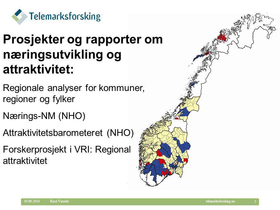 © Telemarksforsking telemarksforsking.no30.06.2014 2 Knut Vareide Prosjekter og rapporter om næringsutvikling og attraktivitet: Regionale analyser for