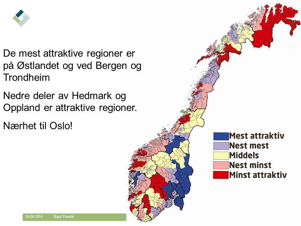 © Telemarksforsking telemarksforsking.no30.06.2014 23 Knut Vareide De mest attraktive regioner er på Østlandet og ved Bergen og Trondheim Nedre deler av Hedmark og Oppland er attraktive regioner.