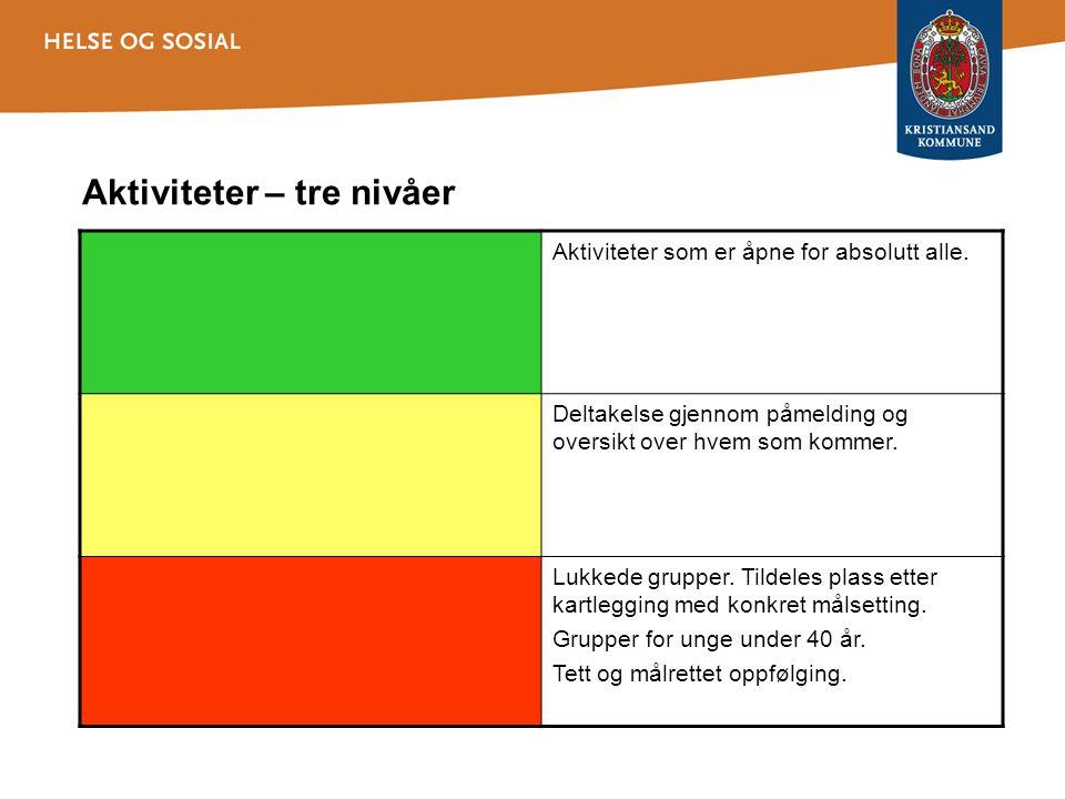 Aktiviteter – tre nivåer Aktiviteter som er åpne for absolutt alle. Deltakelse gjennom påmelding og oversikt over hvem som kommer. Lukkede grupper. Ti