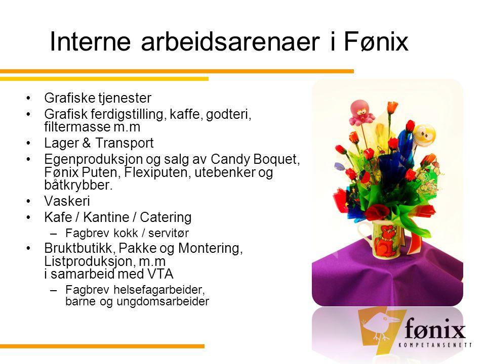 Interne arbeidsarenaer i Fønix •Grafiske tjenester •Grafisk ferdigstilling, kaffe, godteri, filtermasse m.m •Lager & Transport •Egenproduksjon og salg