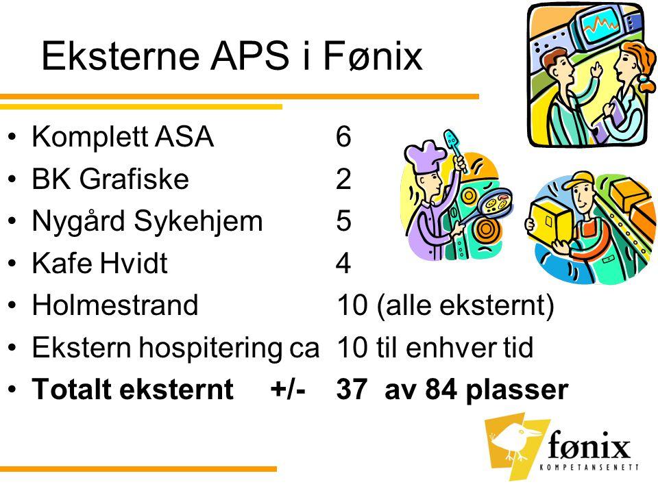 Eksterne APS i Fønix •Komplett ASA 6 •BK Grafiske2 •Nygård Sykehjem5 •Kafe Hvidt4 •Holmestrand10 (alle eksternt) •Ekstern hospitering ca 10 til enhver tid •Totalt eksternt +/-37 av 84 plasser