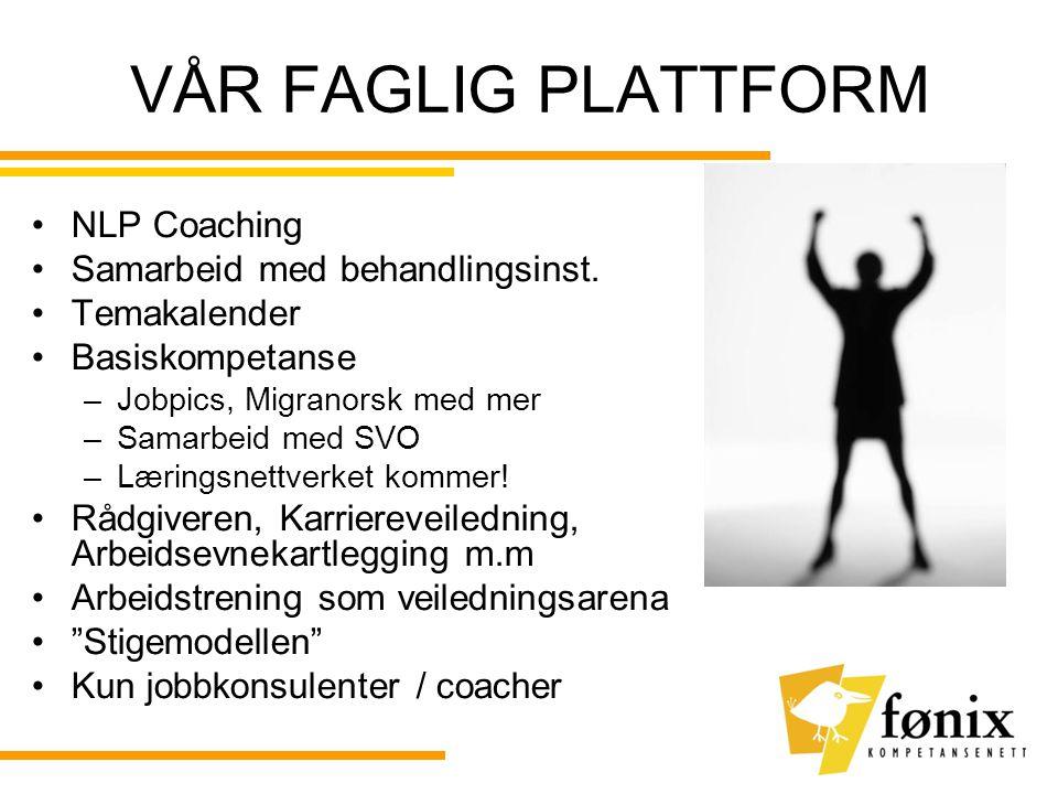 VÅR FAGLIG PLATTFORM •NLP Coaching •Samarbeid med behandlingsinst. •Temakalender •Basiskompetanse –Jobpics, Migranorsk med mer –Samarbeid med SVO –Lær
