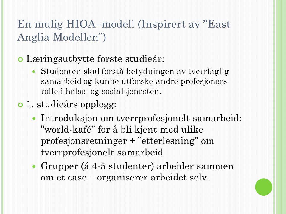 En mulig HIOA–modell (Inspirert av East Anglia Modellen ) Læringsutbytte første studieår:  Studenten skal forstå betydningen av tverrfaglig samarbeid og kunne utforske andre profesjoners rolle i helse- og sosialtjenesten.