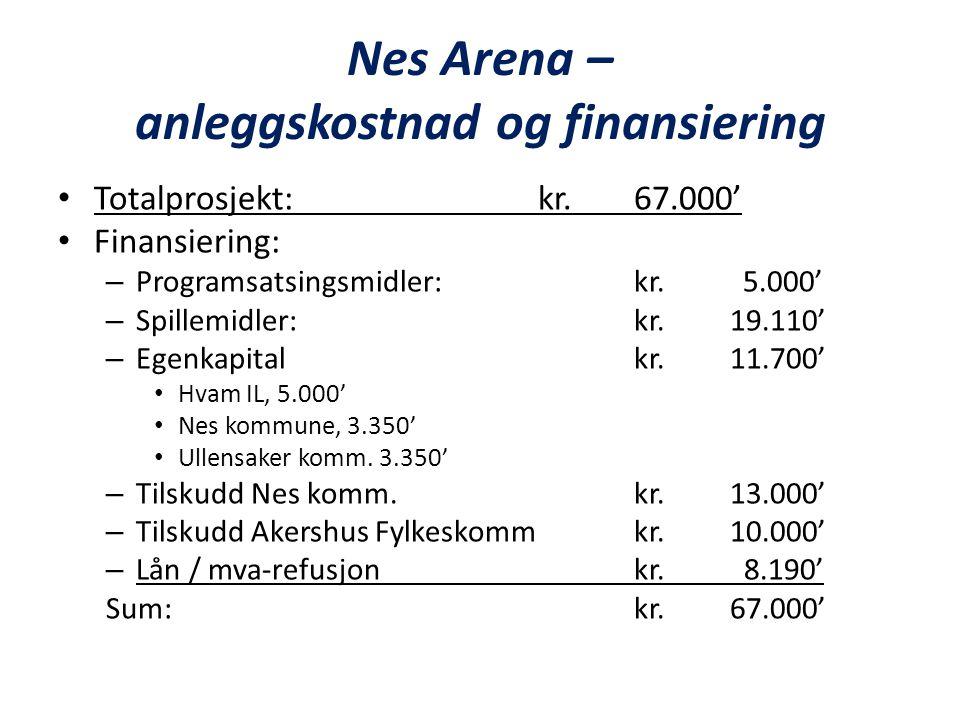 Nes Arena – anleggskostnad og finansiering • Totalprosjekt:kr. 67.000' • Finansiering: – Programsatsingsmidler:kr. 5.000' – Spillemidler:kr. 19.110' –