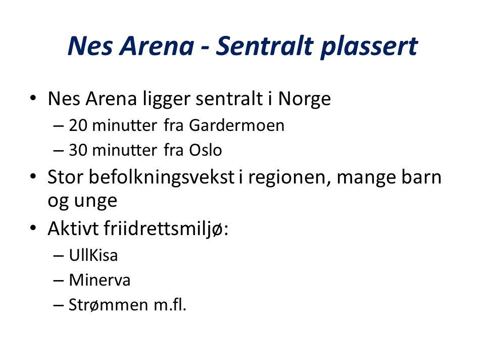 Nes Arena - Sentralt plassert • Nes Arena ligger sentralt i Norge – 20 minutter fra Gardermoen – 30 minutter fra Oslo • Stor befolkningsvekst i region
