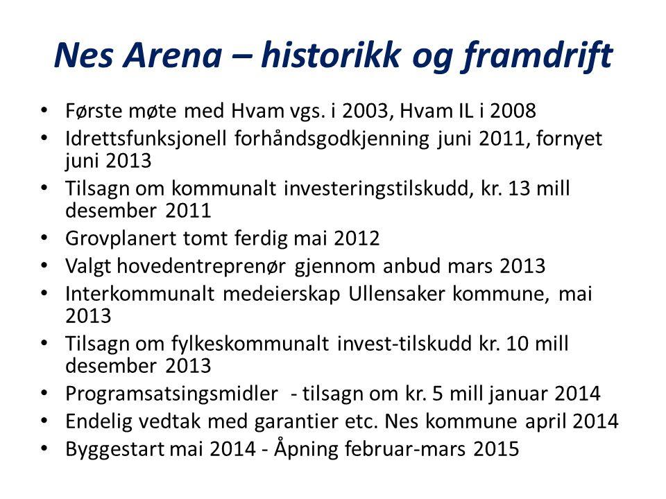 Nes Arena – historikk og framdrift • Første møte med Hvam vgs. i 2003, Hvam IL i 2008 • Idrettsfunksjonell forhåndsgodkjenning juni 2011, fornyet juni