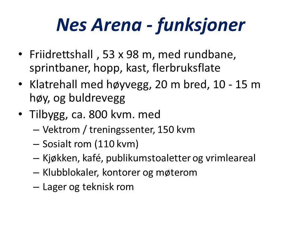 Nes Arena - funksjoner • Friidrettshall, 53 x 98 m, med rundbane, sprintbaner, hopp, kast, flerbruksflate • Klatrehall med høyvegg, 20 m bred, 10 - 15