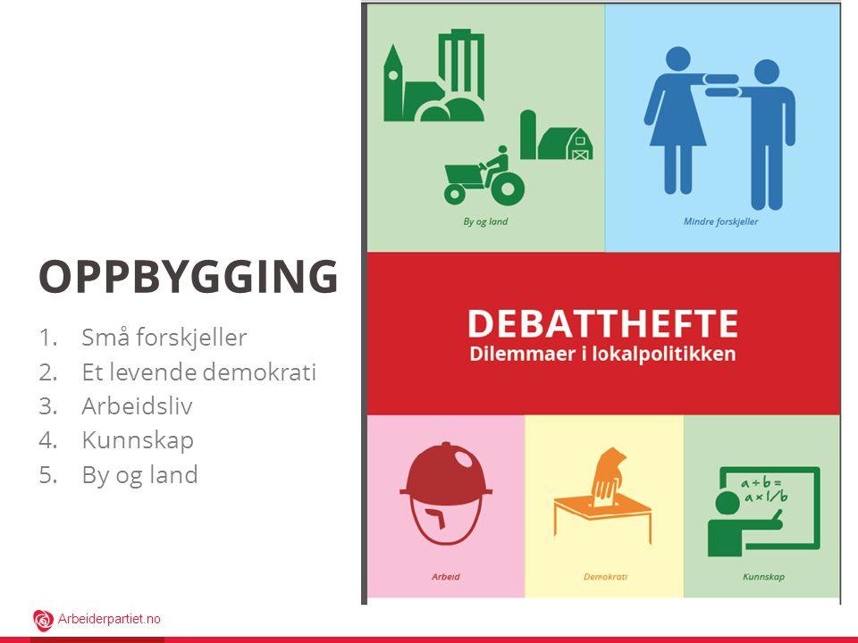 Arbeiderpartiet.no OPPBYGGING 1. Små forskjeller 2. Et levende demokrati 3. Arbeidsliv 4. Kunnskap 5. By og land