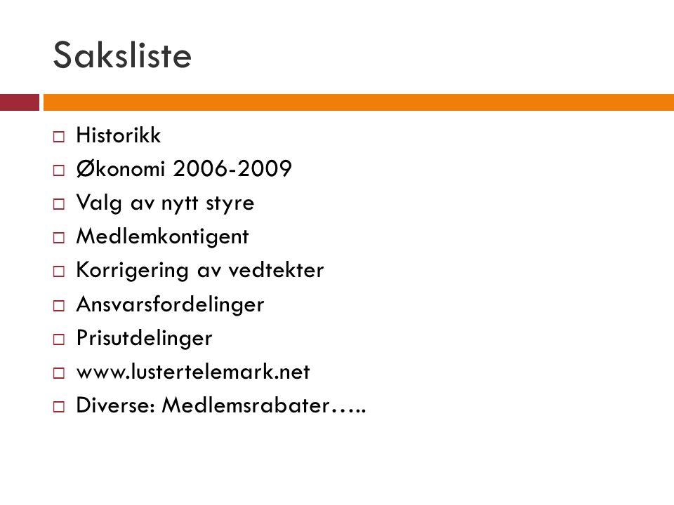 Saksliste  Historikk  Økonomi 2006-2009  Valg av nytt styre  Medlemkontigent  Korrigering av vedtekter  Ansvarsfordelinger  Prisutdelinger  ww