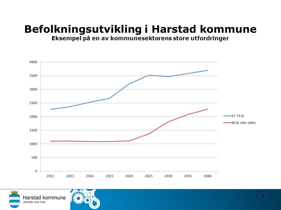 Befolkningsutvikling i Harstad kommune Eksempel på en av kommunesektorens store utfordringer 4