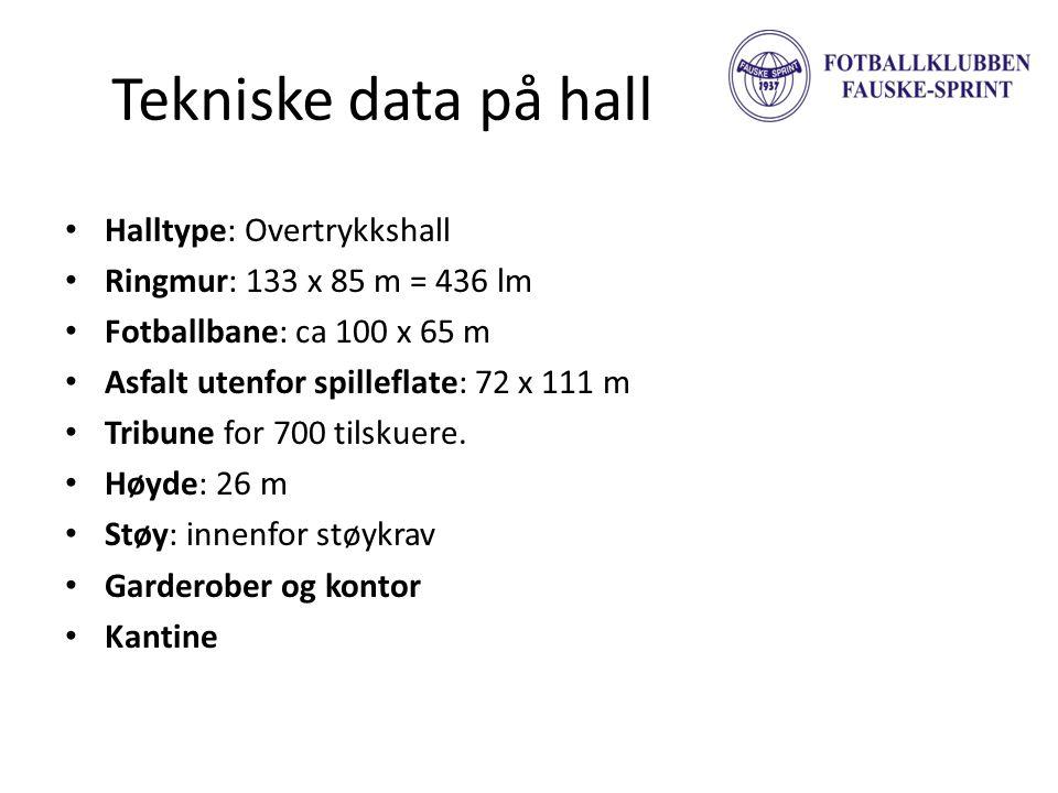 Tekniske data på hall • Halltype: Overtrykkshall • Ringmur: 133 x 85 m = 436 lm • Fotballbane: ca 100 x 65 m • Asfalt utenfor spilleflate: 72 x 111 m