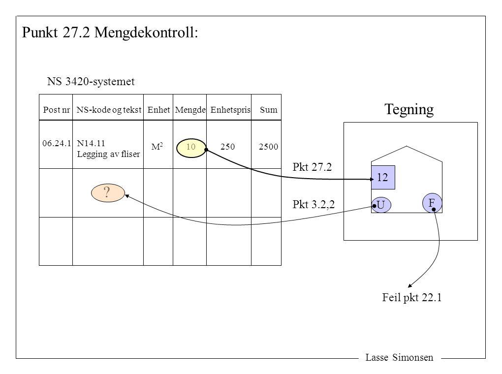 Tegning 12 F U Feil pkt 22.1 Punkt 27.2 Mengdekontroll: Post nrNS-kode og tekstEnhetMengdeEnhetsprisSum 06.24.1N14.11 Legging av fliser M2M2 102502500