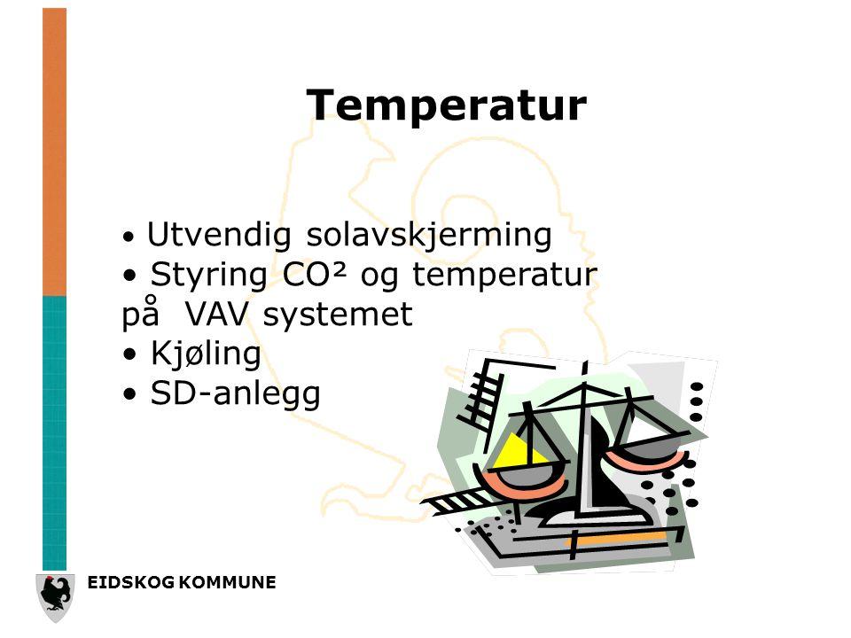EIDSKOG KOMMUNE Temperatur • Utvendig solavskjerming • Styring CO² og temperatur på VAV systemet • Kjøling • SD-anlegg