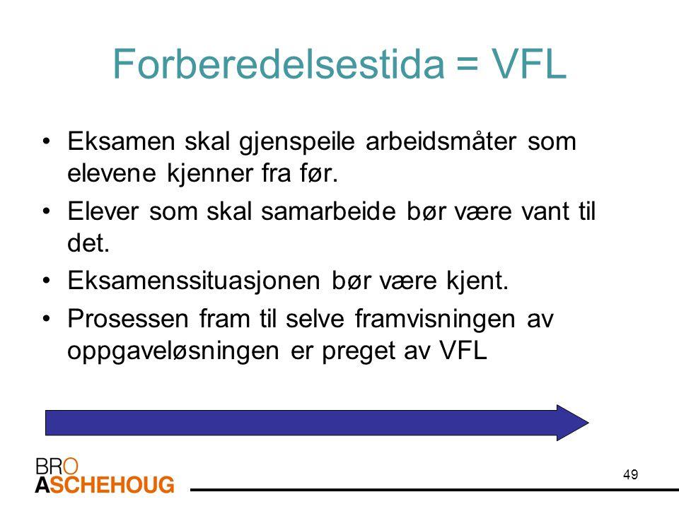 Forberedelsestida = VFL •Eksamen skal gjenspeile arbeidsmåter som elevene kjenner fra før. •Elever som skal samarbeide bør være vant til det. •Eksamen