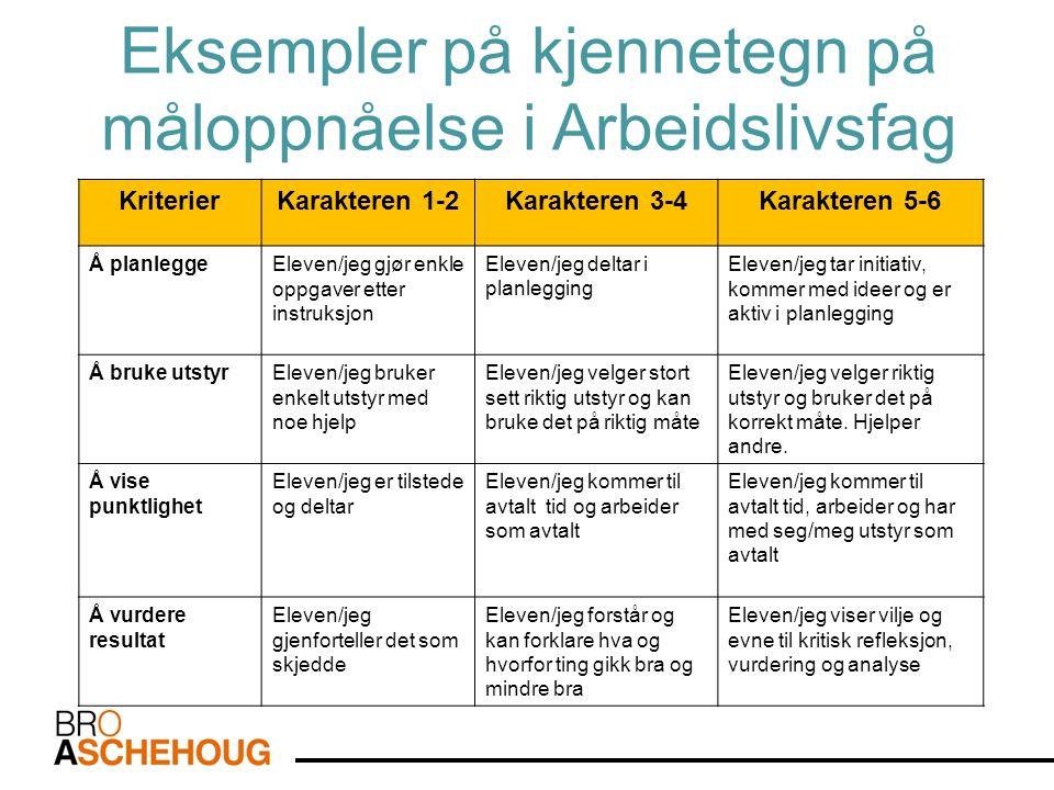 Eksempler på kjennetegn på måloppnåelse i Arbeidslivsfag KriterierKarakteren 1-2Karakteren 3-4Karakteren 5-6 Å planleggeEleven/jeg gjør enkle oppgaver