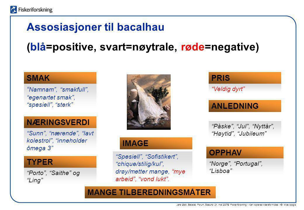 Jens Østli, Bacalao Forum, Ålesund 21. mai 2007© Fiskeriforskning - Kan kopieres/videreformidles når kilde oppgis Assosiasjoner til bacalhau (blå=posi