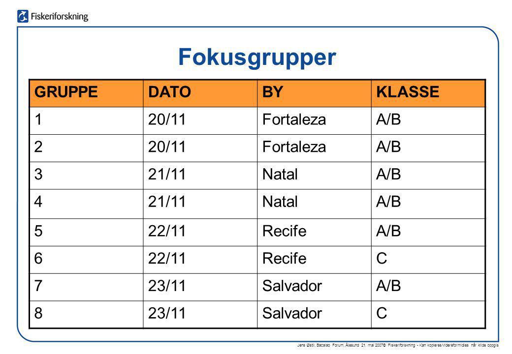 Jens Østli, Bacalao Forum, Ålesund 21. mai 2007© Fiskeriforskning - Kan kopieres/videreformidles når kilde oppgis Fokusgrupper GRUPPEDATOBYKLASSE 120/
