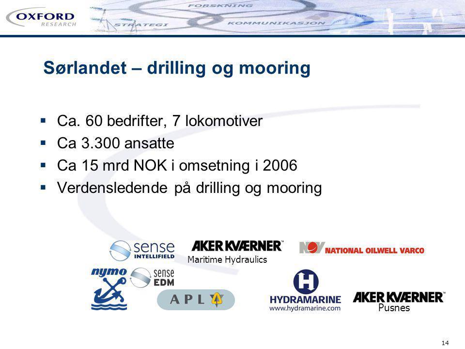 14 Sørlandet – drilling og mooring  Ca. 60 bedrifter, 7 lokomotiver  Ca 3.300 ansatte  Ca 15 mrd NOK i omsetning i 2006  Verdensledende på drillin