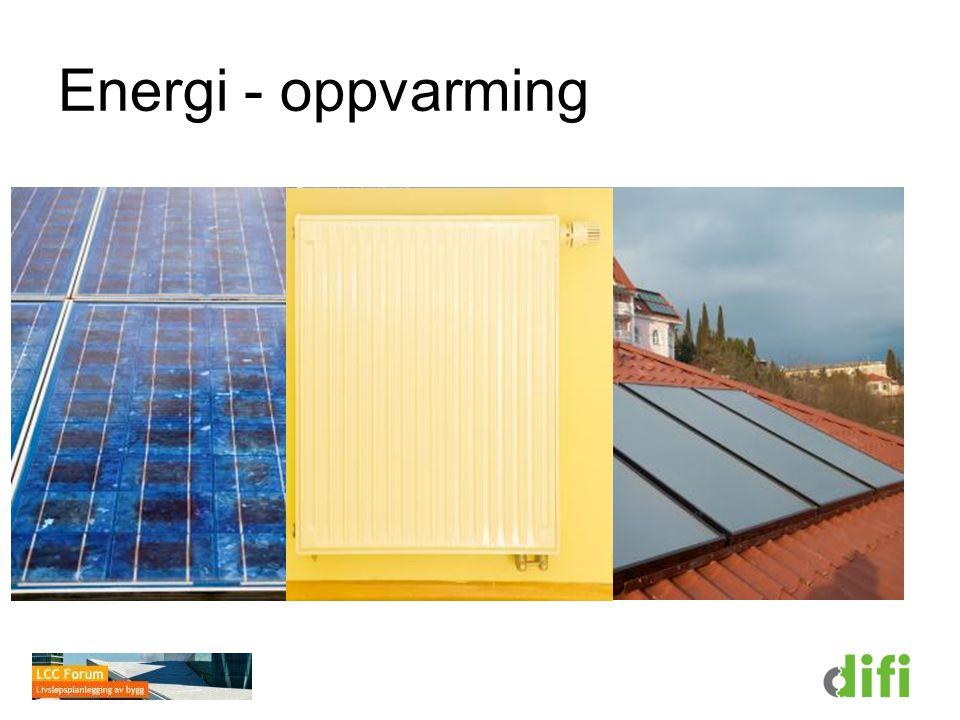 Energi - oppvarming
