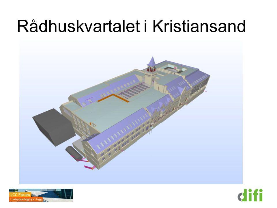 Rådhuskvartalet i Kristiansand