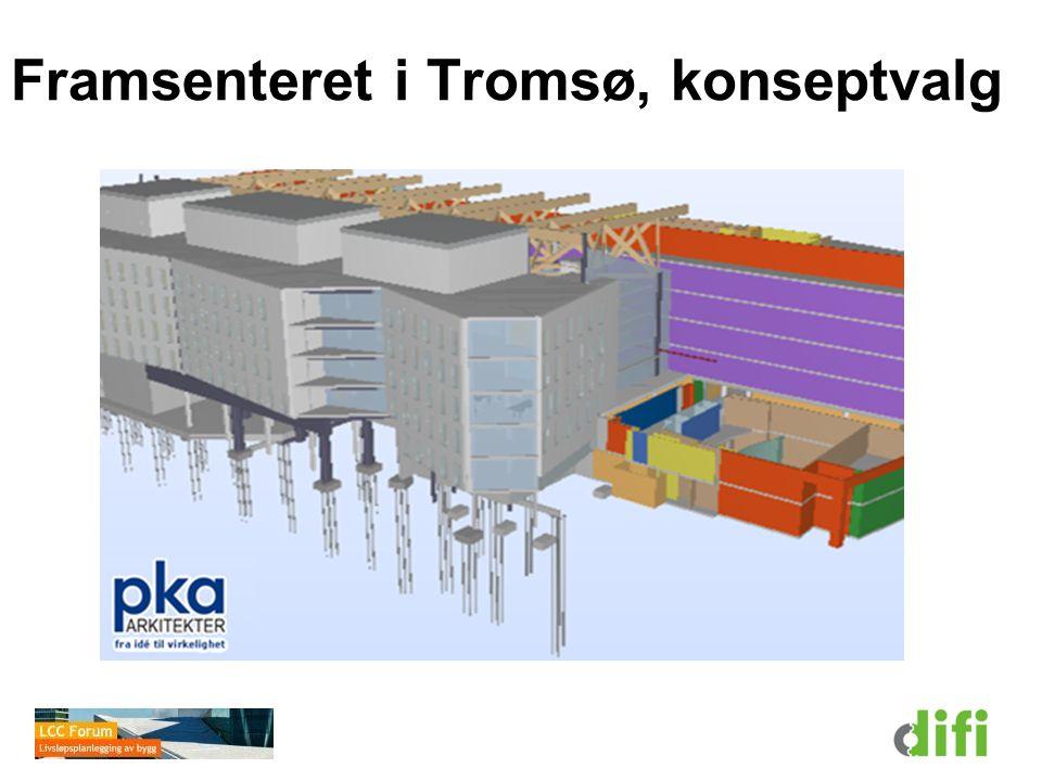 Framsenteret i Tromsø, konseptvalg