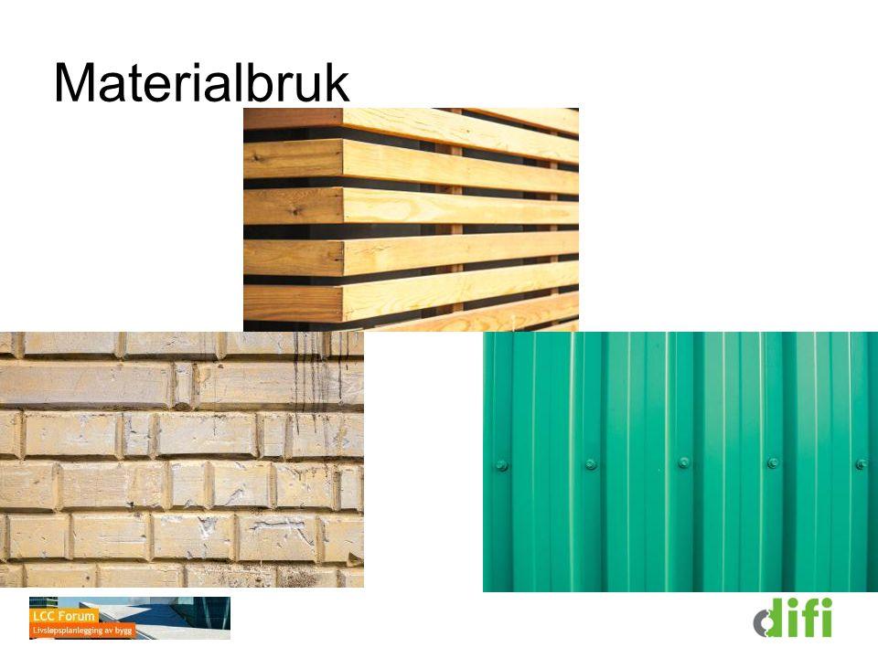 Materialbruk