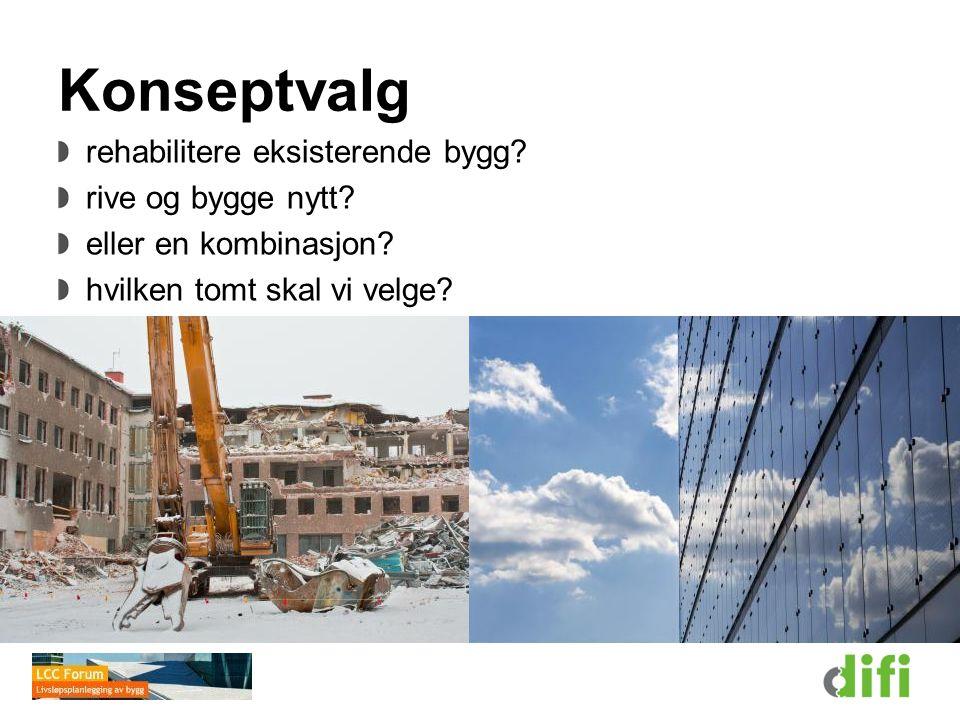 Konseptvalg rehabilitere eksisterende bygg? rive og bygge nytt? eller en kombinasjon? hvilken tomt skal vi velge?
