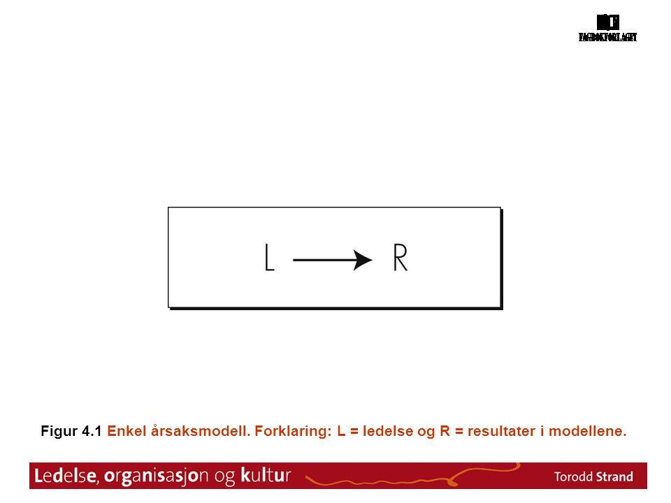 Figur 4.1 Enkel årsaksmodell. Forklaring: L = ledelse og R = resultater i modellene.