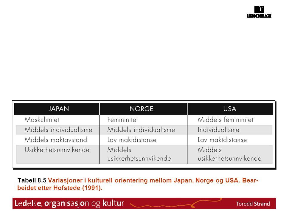 Tabell 8.5 Variasjoner i kulturell orientering mellom Japan, Norge og USA. Bear- beidet etter Hofstede (1991).