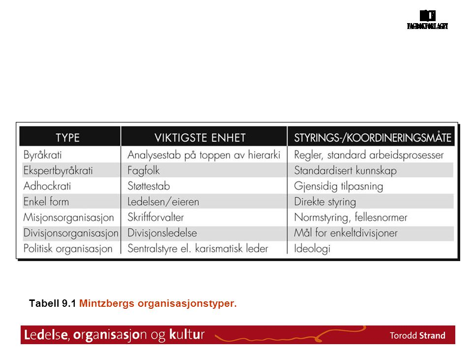 Tabell 9.1 Mintzbergs organisasjonstyper.