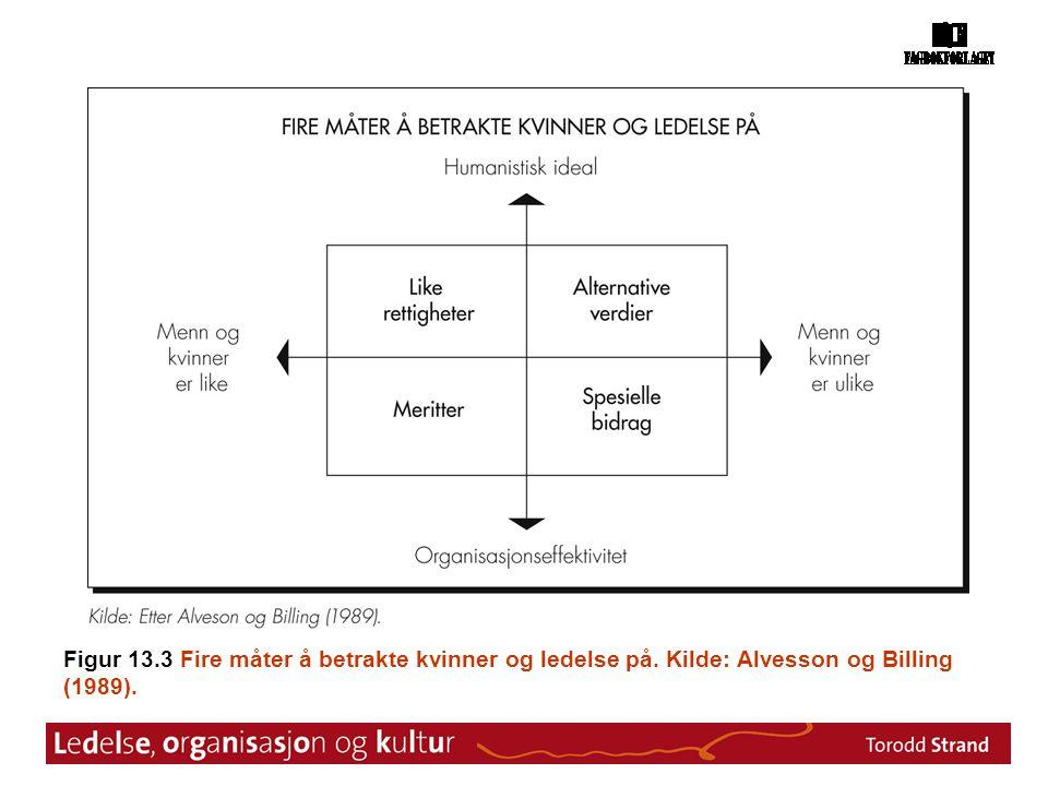 Figur 13.3 Fire måter å betrakte kvinner og ledelse på. Kilde: Alvesson og Billing (1989).