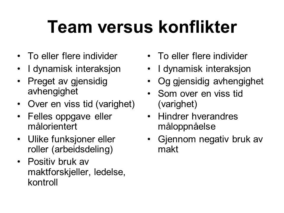 Team versus konflikter •To eller flere individer •I dynamisk interaksjon •Preget av gjensidig avhengighet •Over en viss tid (varighet) •Felles oppgave eller målorientert •Ulike funksjoner eller roller (arbeidsdeling) •Positiv bruk av maktforskjeller, ledelse, kontroll •To eller flere individer •I dynamisk interaksjon •Og gjensidig avhengighet •Som over en viss tid (varighet) •Hindrer hverandres måloppnåelse •Gjennom negativ bruk av makt