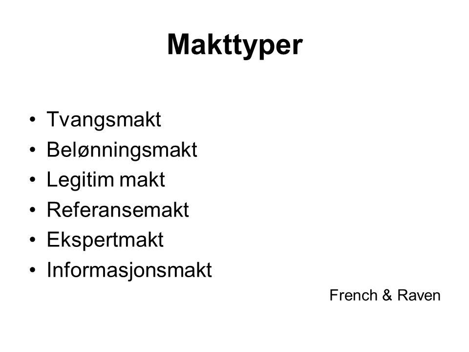 Makttyper •Tvangsmakt •Belønningsmakt •Legitim makt •Referansemakt •Ekspertmakt •Informasjonsmakt French & Raven
