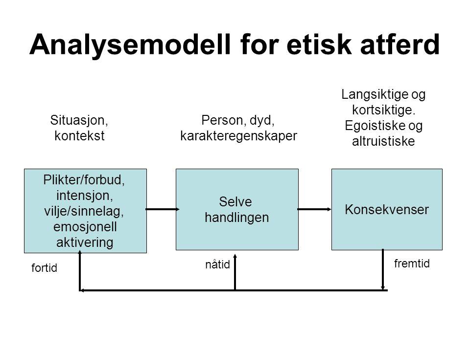 Analysemodell for etisk atferd Selve handlingen Konsekvenser Plikter/forbud, intensjon, vilje/sinnelag, emosjonell aktivering Situasjon, kontekst Person, dyd, karakteregenskaper Langsiktige og kortsiktige.
