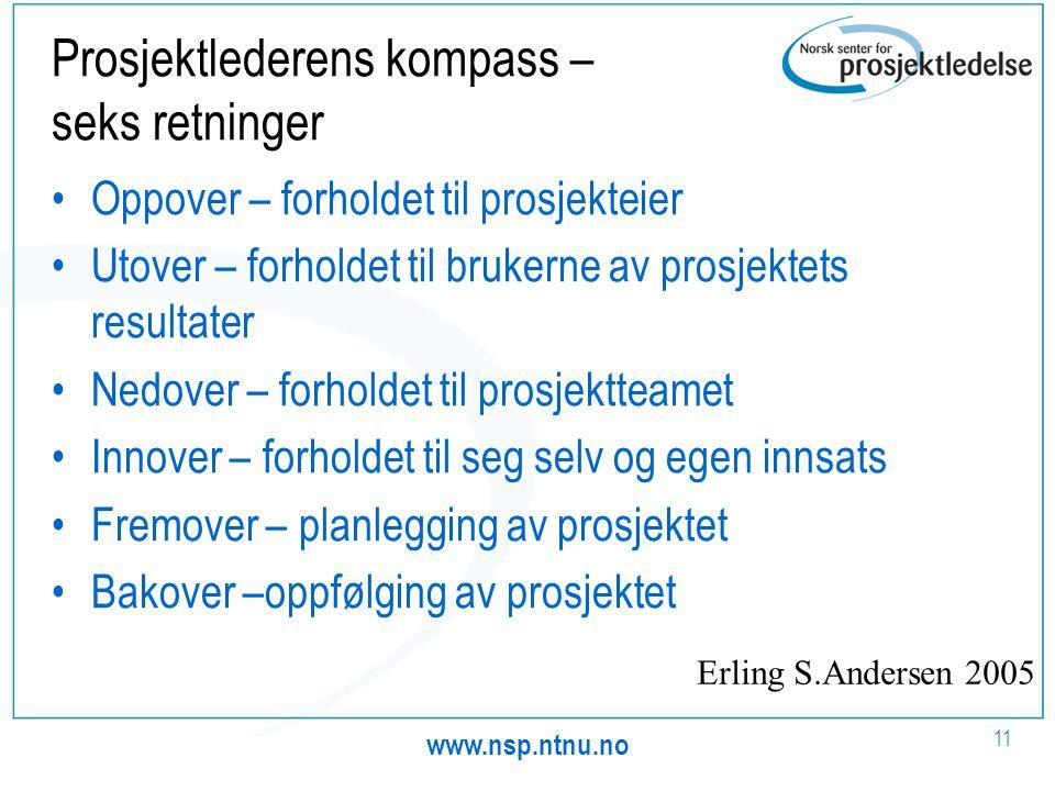 www.nsp.ntnu.no 11 Prosjektlederens kompass – seks retninger •Oppover – forholdet til prosjekteier •Utover – forholdet til brukerne av prosjektets res