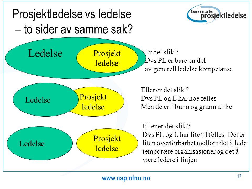 www.nsp.ntnu.no 17 Prosjektledelse vs ledelse – to sider av samme sak? Ledelse Prosjekt ledelse Er det slik ? Dvs PL er bare en del av generell ledels