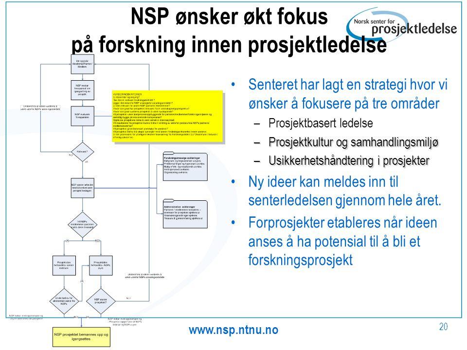 www.nsp.ntnu.no 20 NSP ønsker økt fokus på forskning innen prosjektledelse •Senteret har lagt en strategi hvor vi ønsker å fokusere på tre områder –Pr