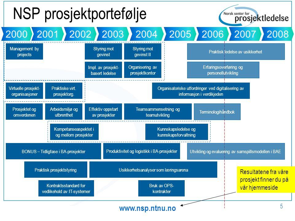 5 Kunnskapsledelse og kunnskapsforvaltning Teamsammensetning og teamutvikling Styring mot gevinst II Organisering av prosjektkontor Bruk av OPS- kontr