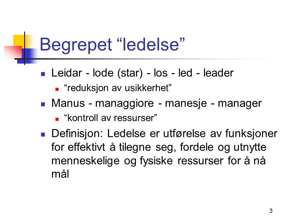 3 Begrepet ledelse  Leidar - lode (star) - los - led - leader  reduksjon av usikkerhet  Manus - managgiore - manesje - manager  kontroll av ressurser  Definisjon: Ledelse er utførelse av funksjoner for effektivt å tilegne seg, fordele og utnytte menneskelige og fysiske ressurser for å nå mål