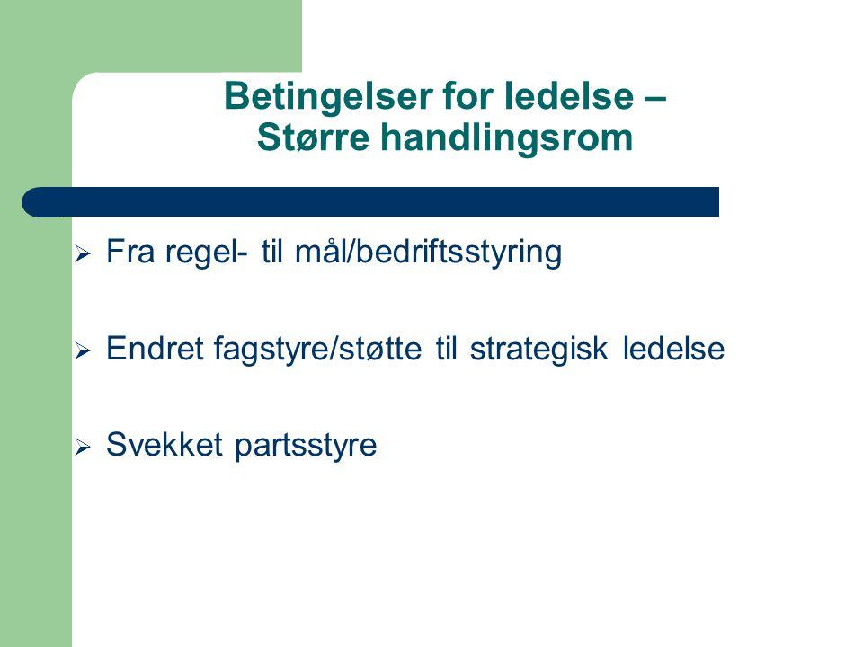 Betingelser for ledelse – Større handlingsrom  Fra regel- til mål/bedriftsstyring  Endret fagstyre/støtte til strategisk ledelse  Svekket partsstyre