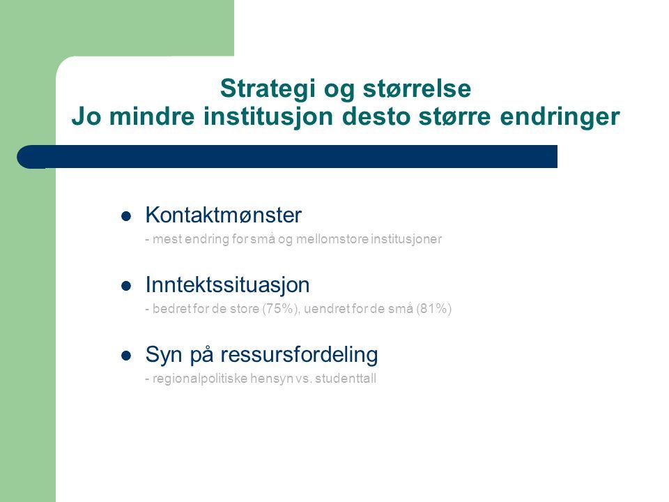 Strategi og størrelse Jo mindre institusjon desto større endringer  Kontaktmønster - mest endring for små og mellomstore institusjoner  Inntektssituasjon - bedret for de store (75%), uendret for de små (81%)  Syn på ressursfordeling - regionalpolitiske hensyn vs.