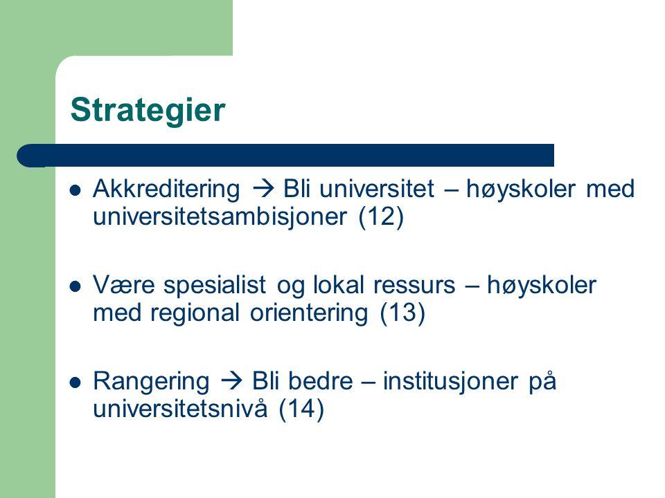 Strategier  Akkreditering  Bli universitet – høyskoler med universitetsambisjoner (12)  Være spesialist og lokal ressurs – høyskoler med regional orientering (13)  Rangering  Bli bedre – institusjoner på universitetsnivå (14)