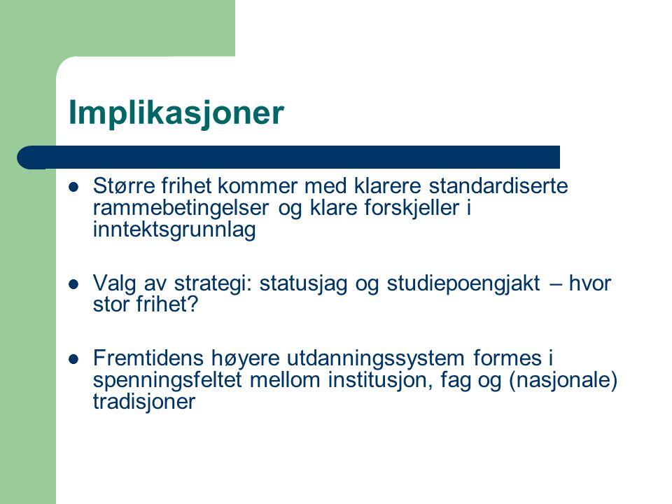 Implikasjoner  Større frihet kommer med klarere standardiserte rammebetingelser og klare forskjeller i inntektsgrunnlag  Valg av strategi: statusjag